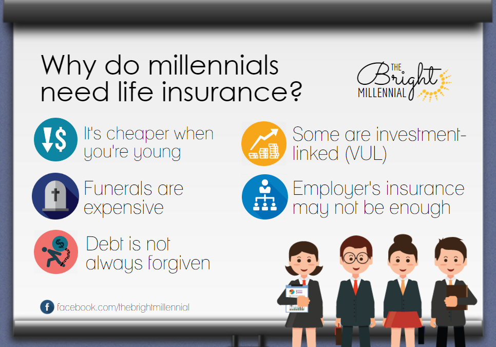 Do Millennials Need Life Insurance?